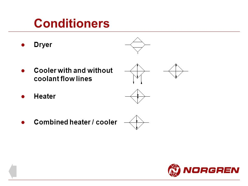 Conditioners Dryer Cooler with and without coolant flow lines Heater