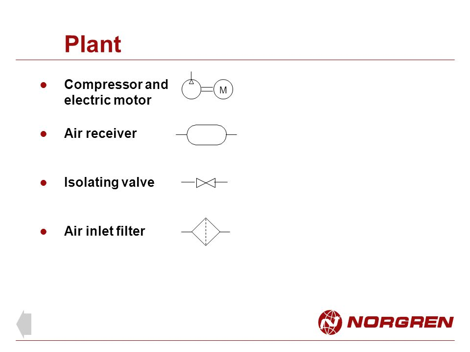 Plant Compressor and electric motor Air receiver Isolating valve
