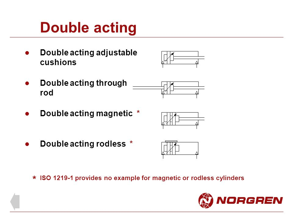 Double acting * Double acting adjustable cushions
