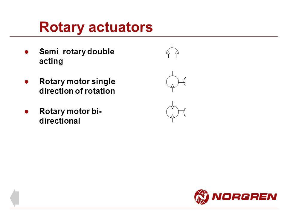 Rotary actuators Semi rotary double acting
