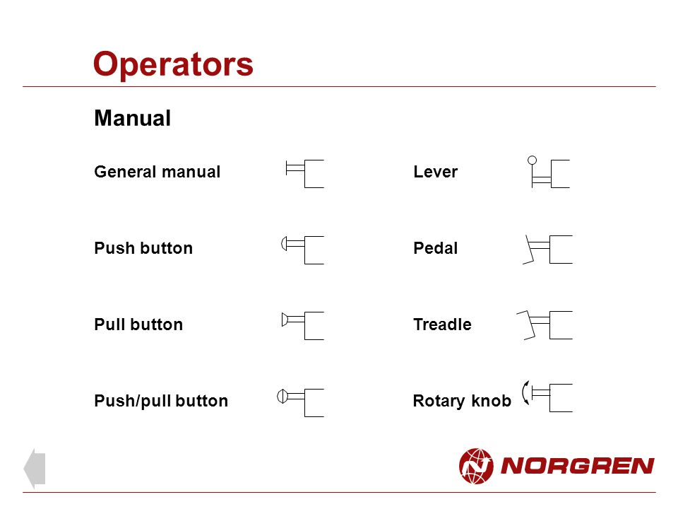 Operators Manual General manual Lever Push button Pedal Pull button