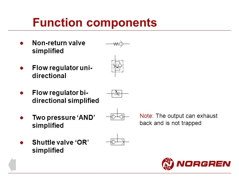 Function components Non-return valve simplified