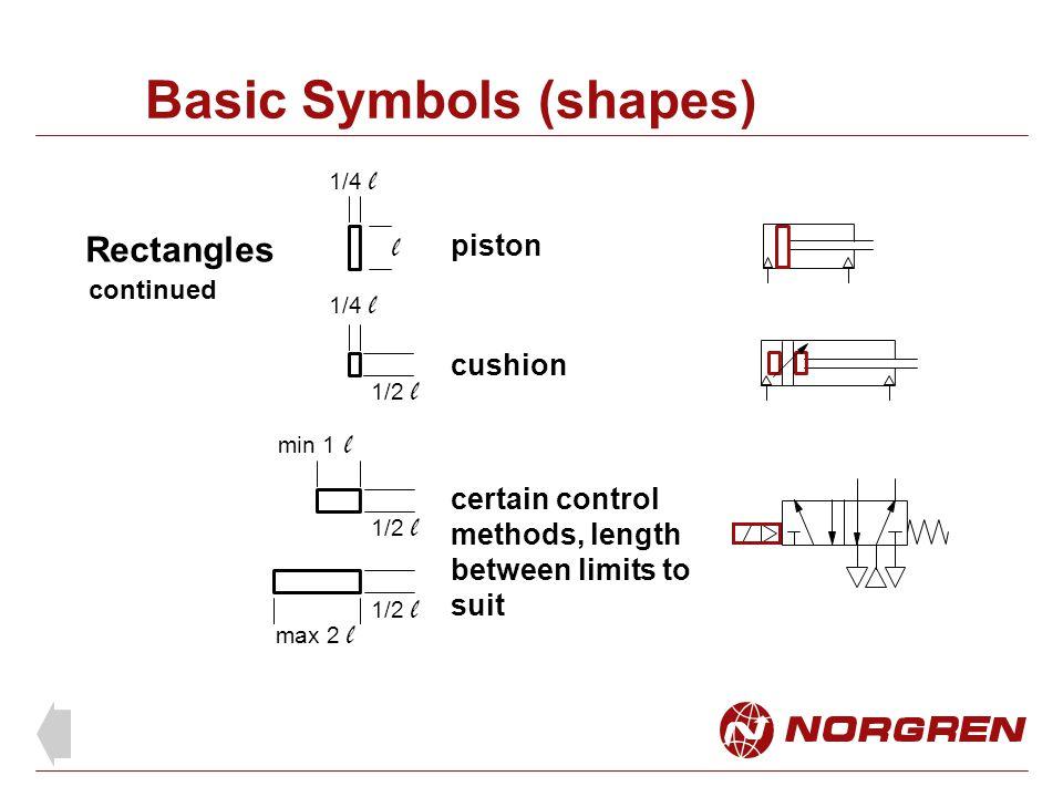 Basic Symbols (shapes)