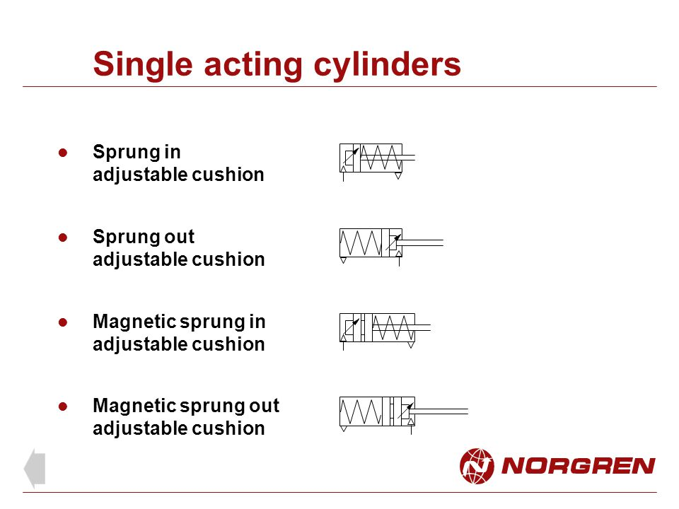 Single acting cylinders