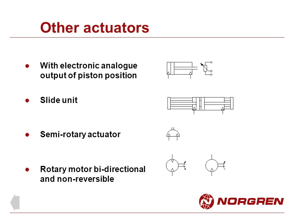 Other actuators With electronic analogue output of piston position