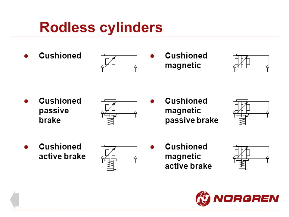 Rodless cylinders Cushioned Cushioned magnetic Cushioned passive brake