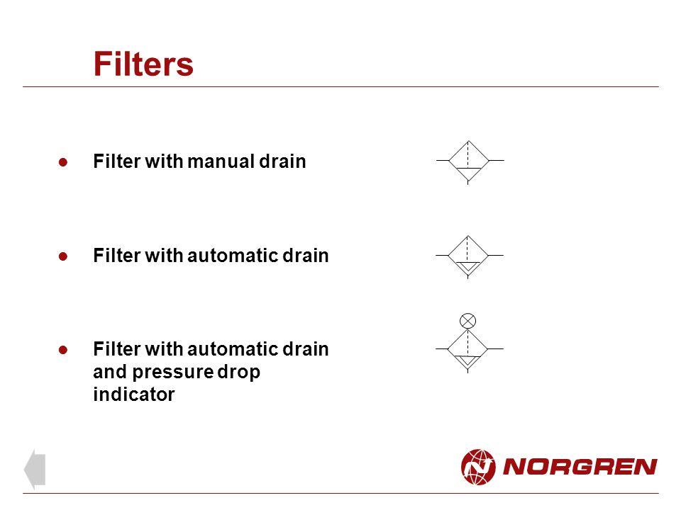 Filters Filter with manual drain Filter with automatic drain