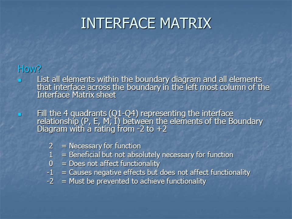 INTERFACE MATRIX How
