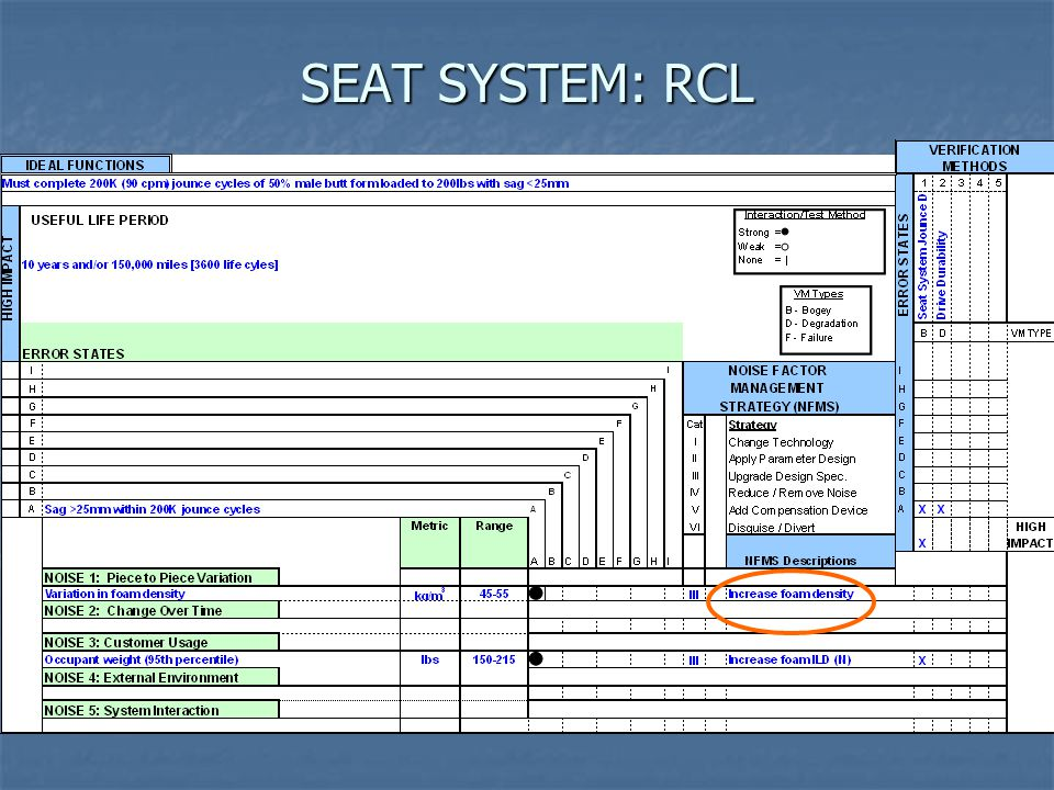 SEAT SYSTEM: RCL