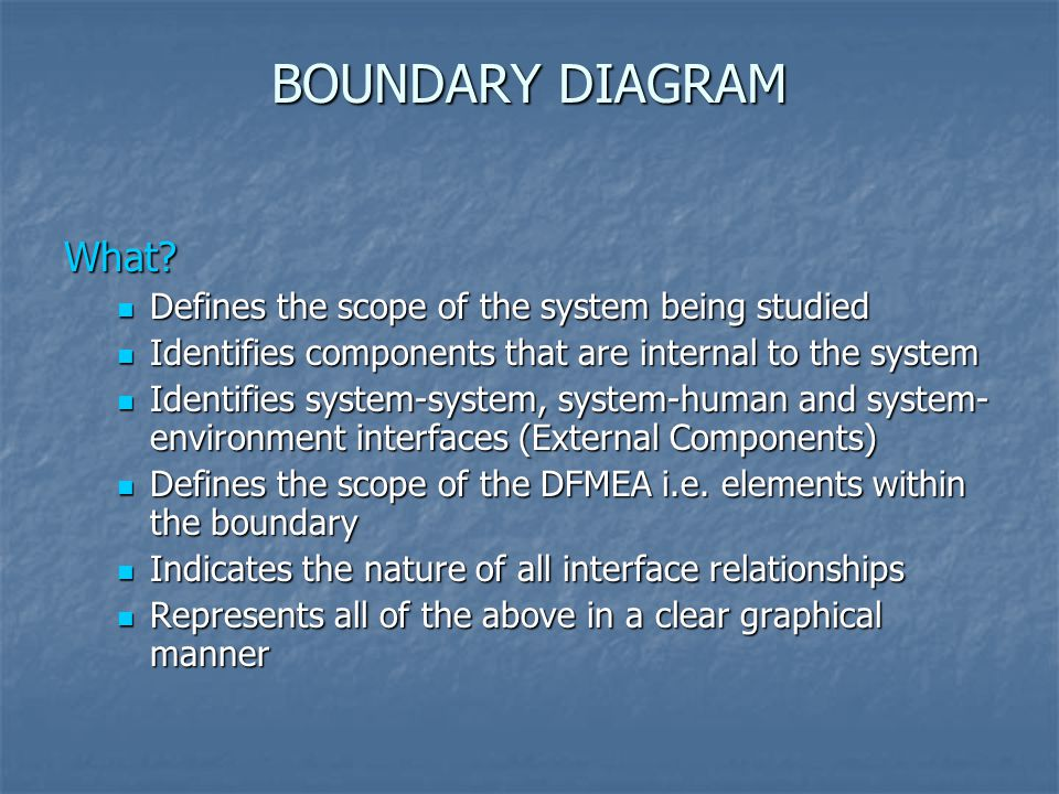 BOUNDARY DIAGRAM What Defines the scope of the system being studied