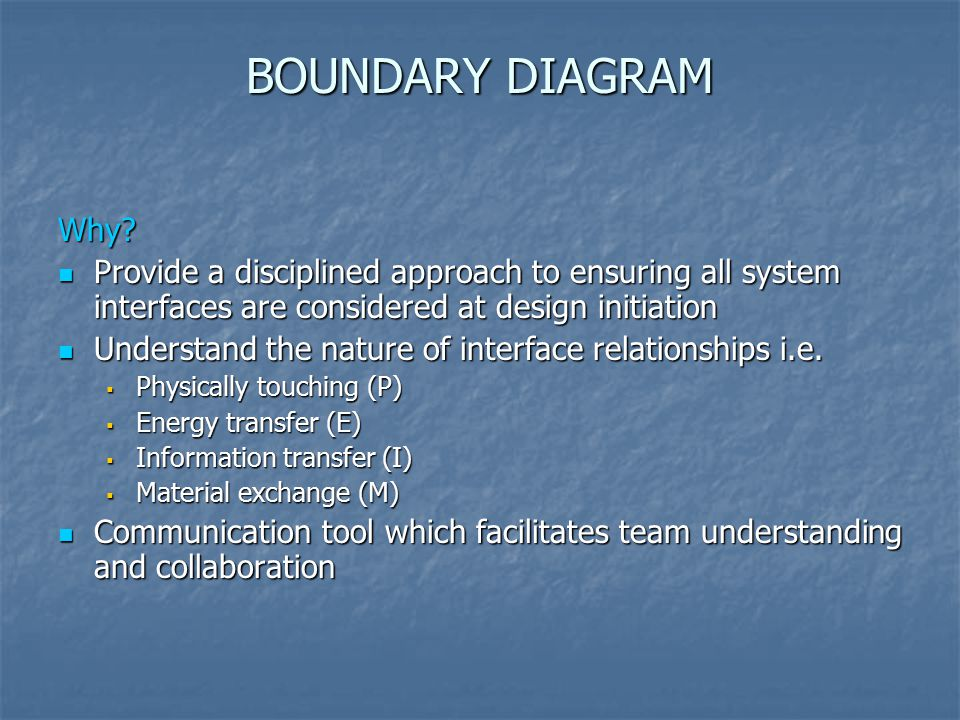 BOUNDARY DIAGRAM Why Provide a disciplined approach to ensuring all system interfaces are considered at design initiation.