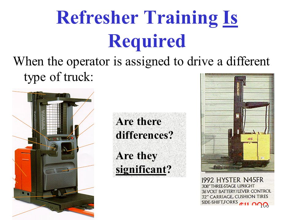 Refresher Training Is Required