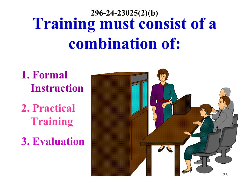 Training must consist of a combination of: