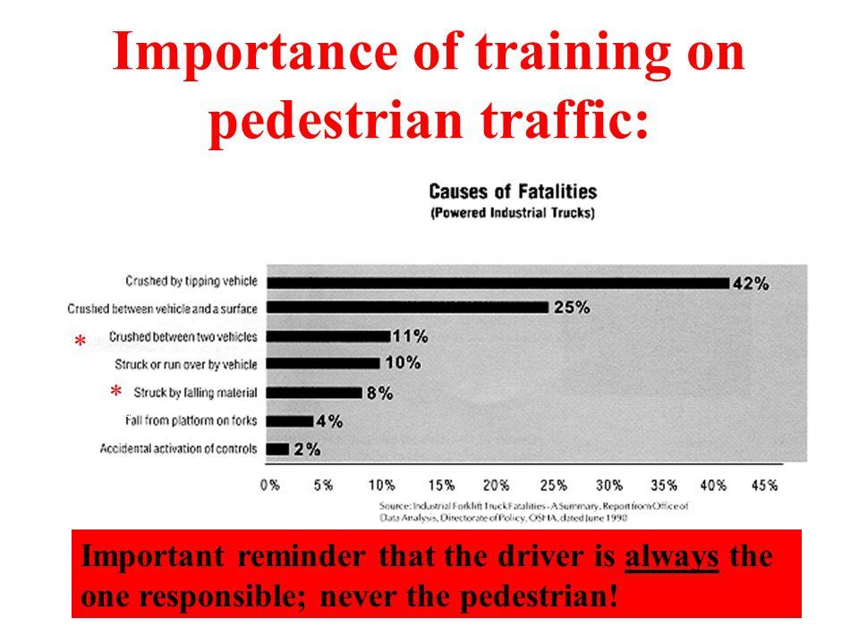 Importance of training on pedestrian traffic: