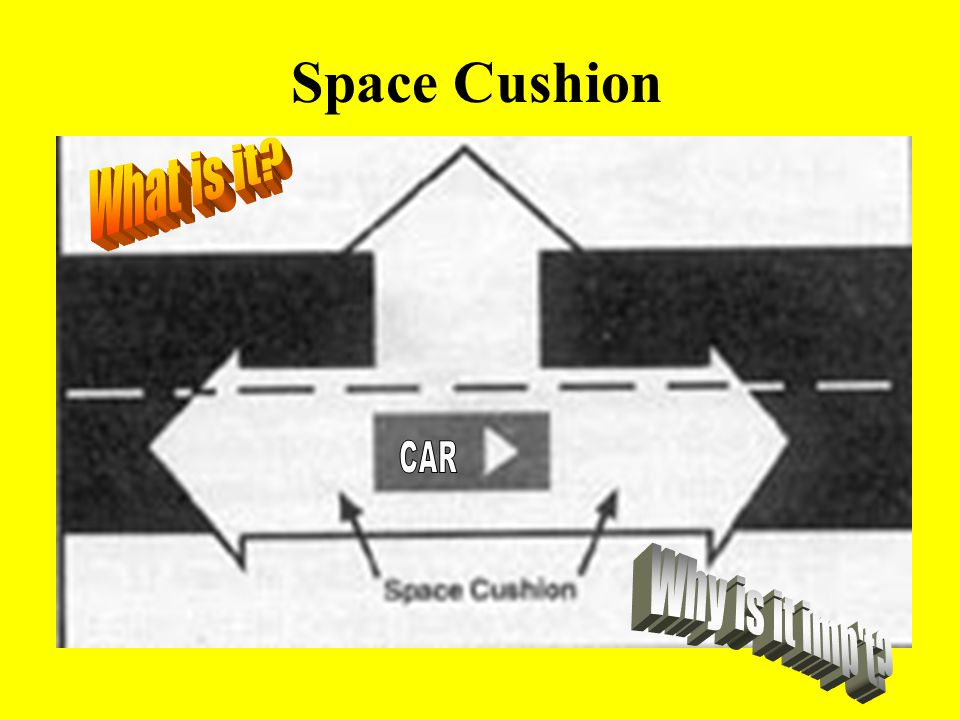 Space Cushion What is it CAR Why is it imp t