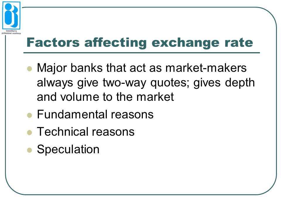 Factors affecting exchange rate