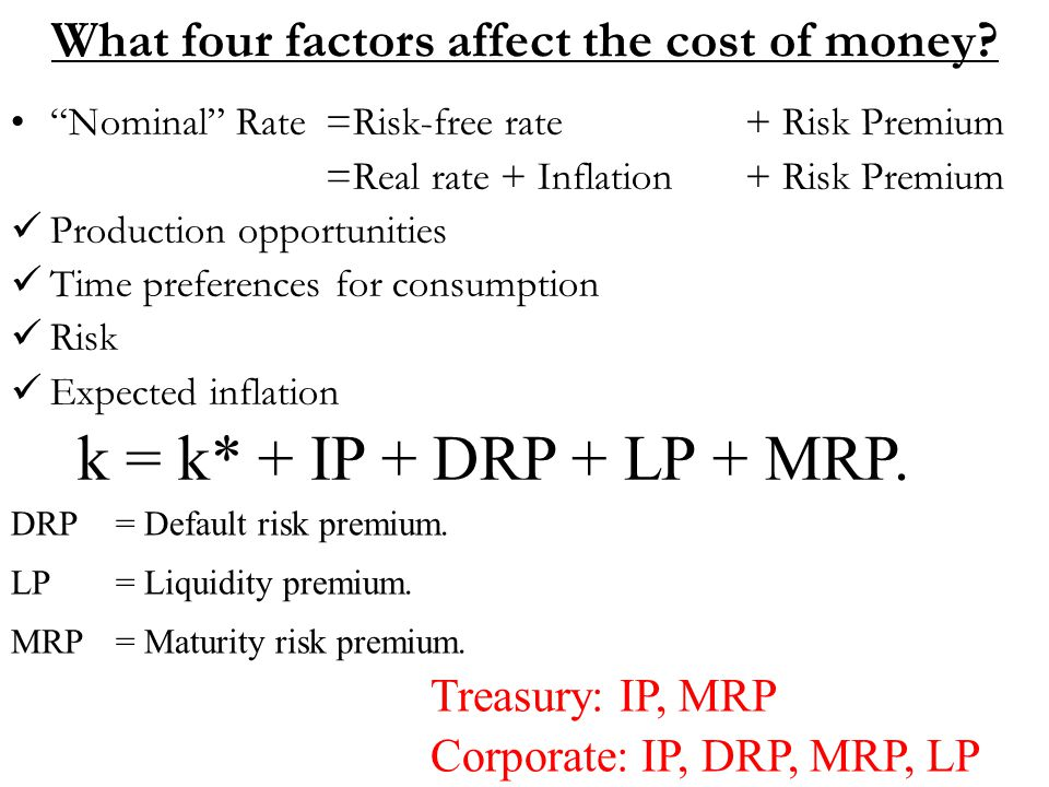 four fundamental factors that affect cost of money Slide 6 of 34 slide 6 of 34.