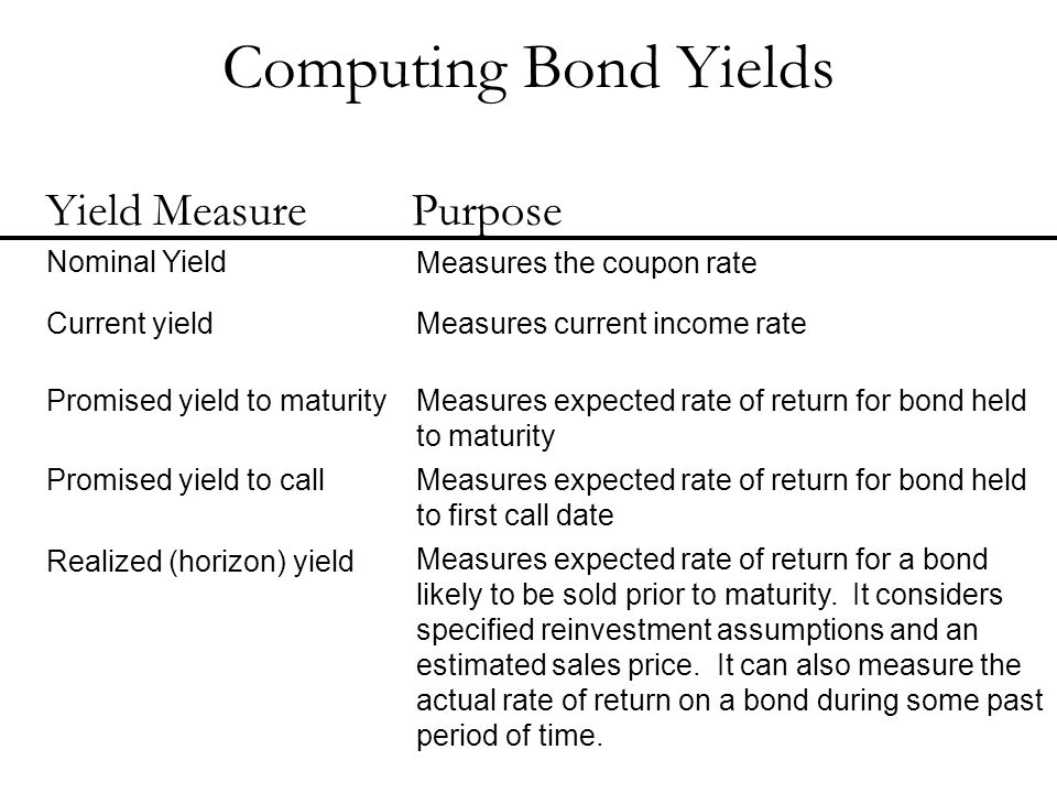 Computing Bond Yields Yield Measure Purpose Nominal Yield