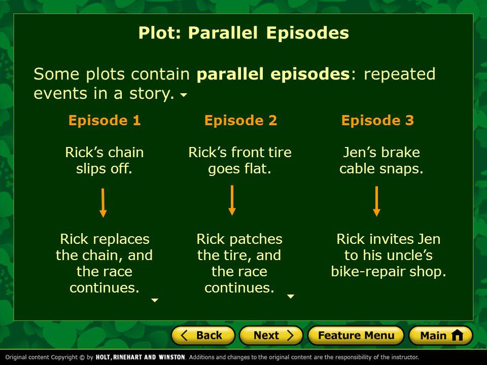 Plot: Parallel Episodes