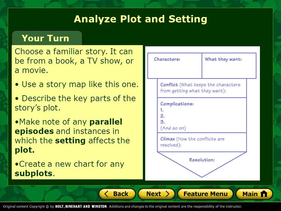Analyze Plot and Setting