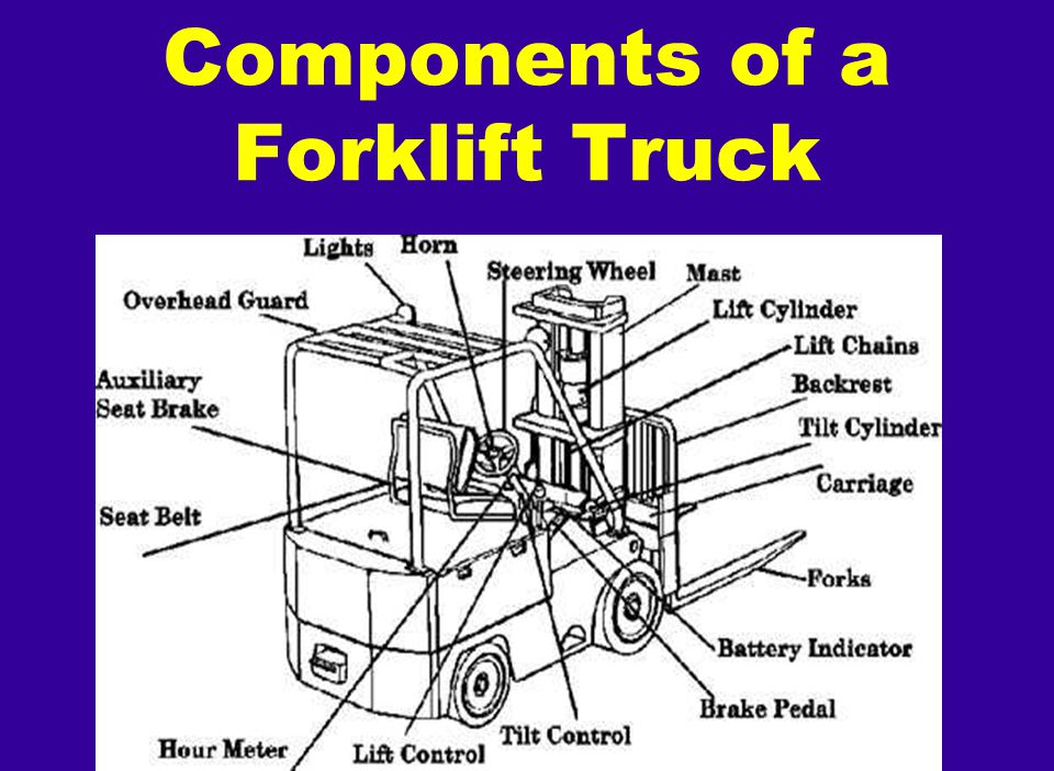 Components of a Forklift Truck
