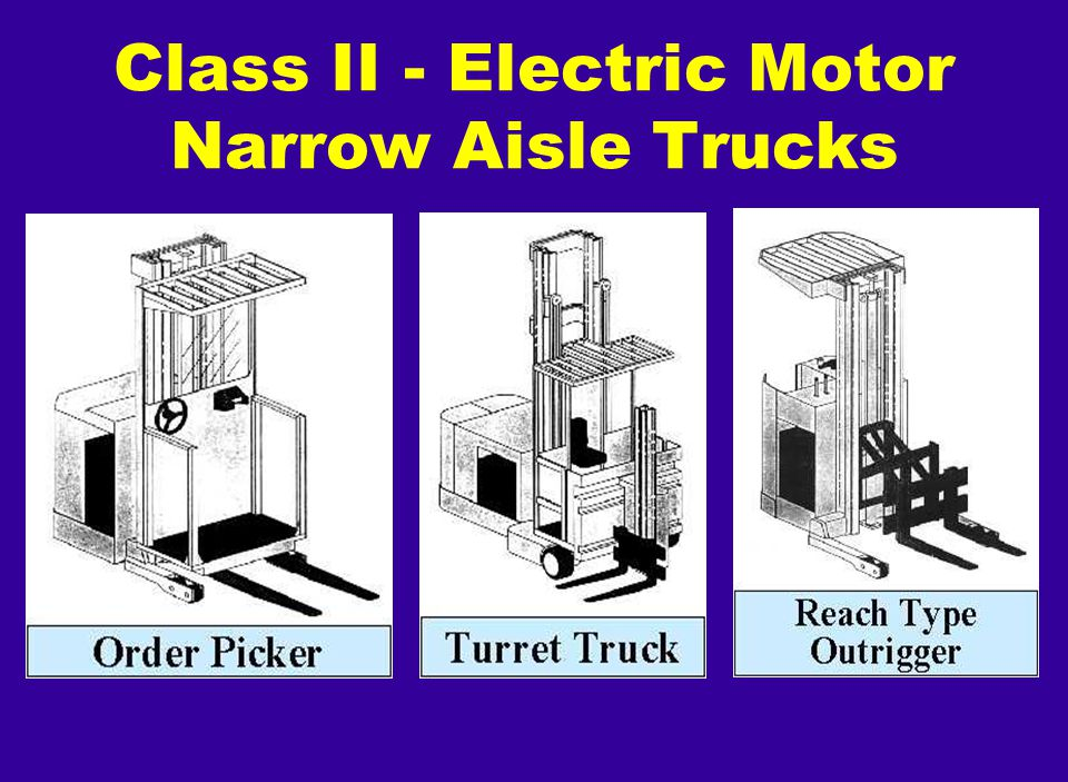 Class II - Electric Motor Narrow Aisle Trucks