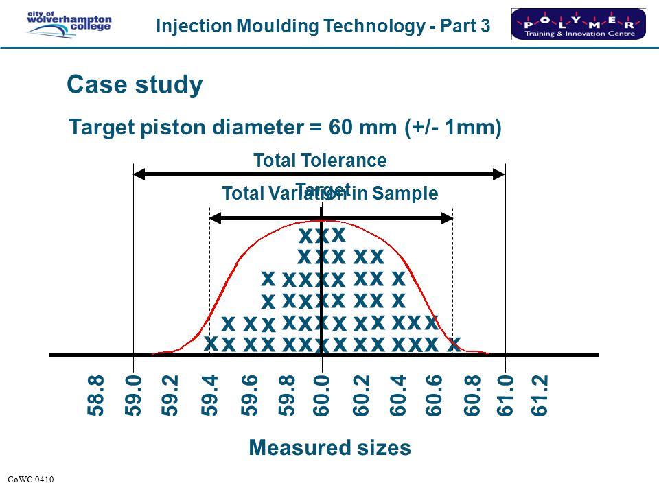 x x x Case study Target piston diameter = 60 mm (+/- 1mm) 58.8 59.0