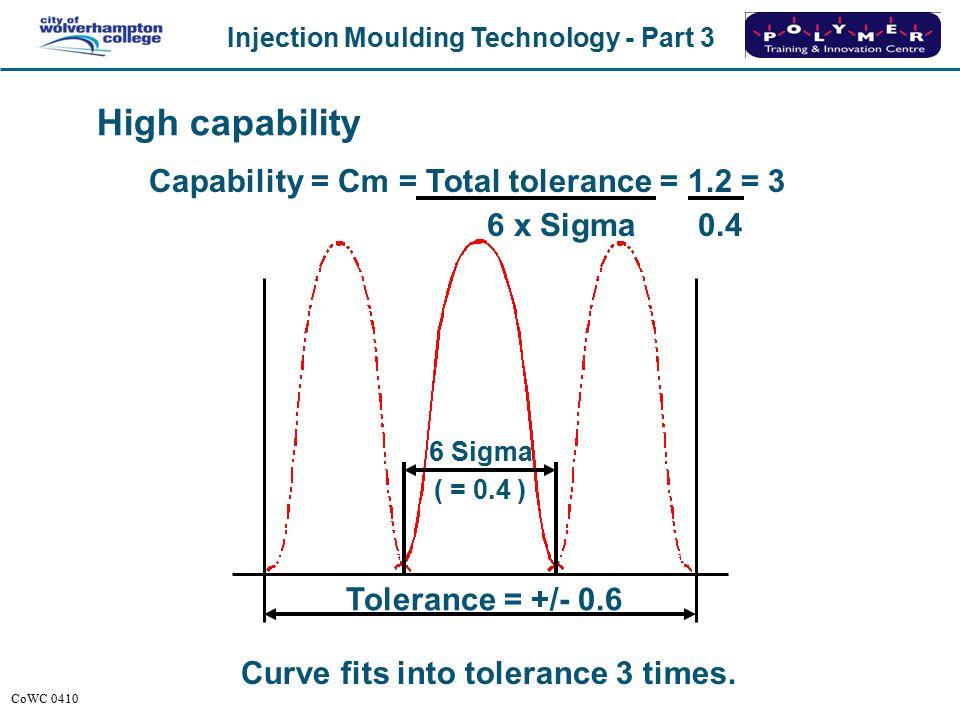 Capability = Cm = Total tolerance = 1.2 = 3