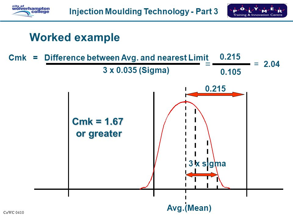 Worked example Cmk = 1.67 or greater