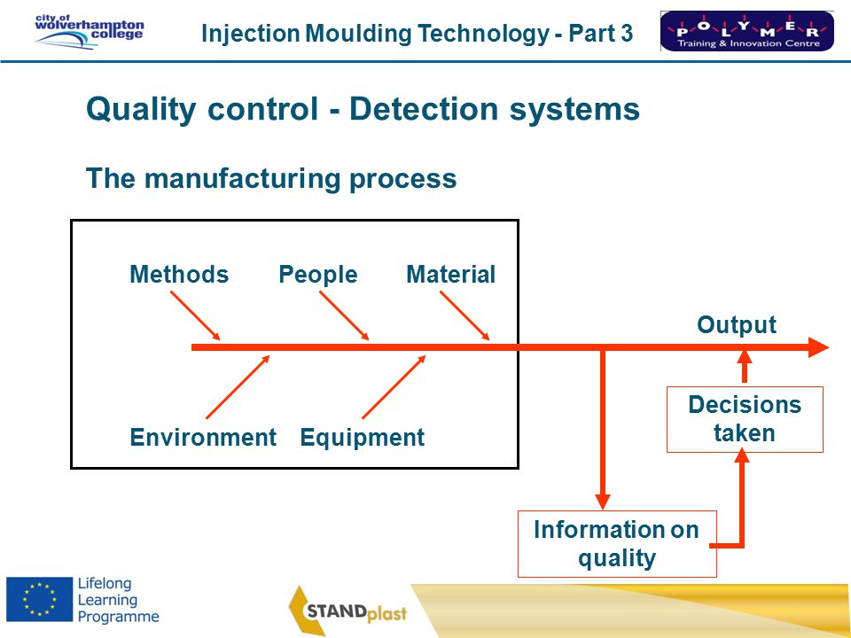 Quality control - Detection systems