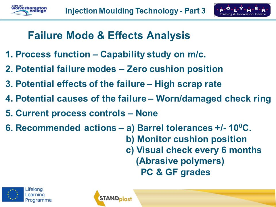 Failure Mode & Effects Analysis