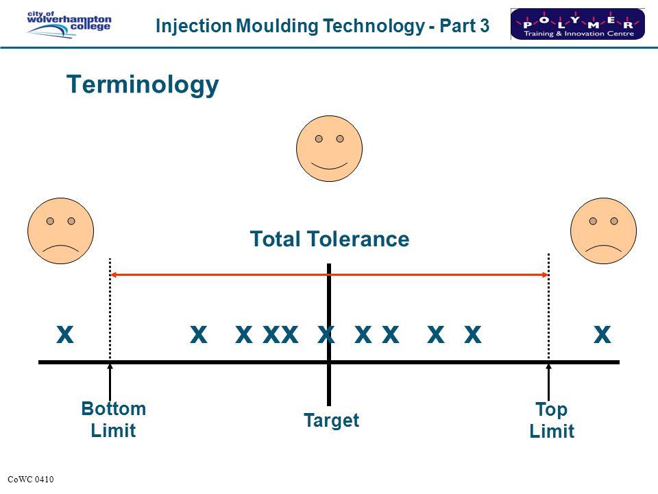 x x x x xx x x x x x Terminology Total Tolerance Top Limit
