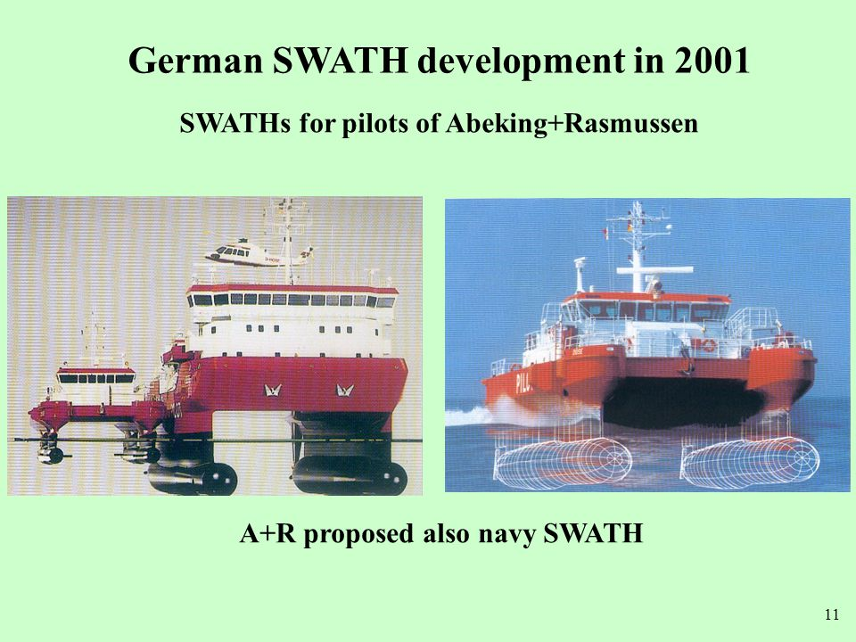 German SWATH development in 2001