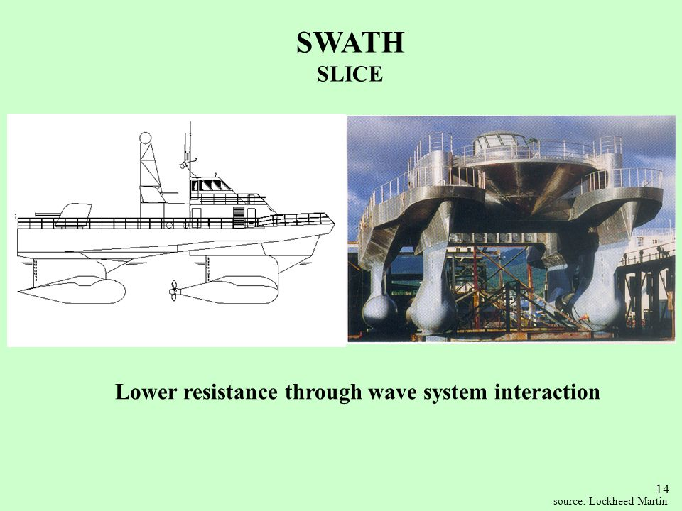 Lower resistance through wave system interaction