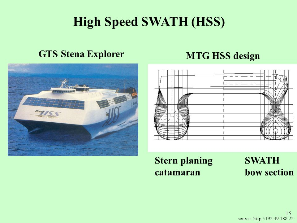 High Speed SWATH (HSS) GTS Stena Explorer MTG HSS design