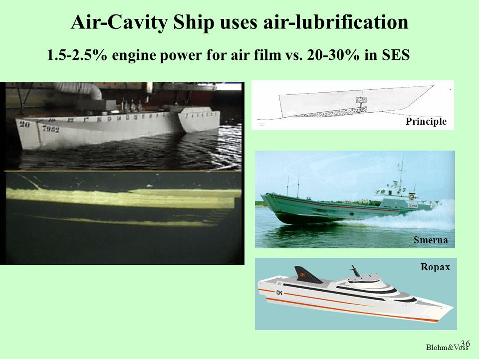 Air-Cavity Ship uses air-lubrification