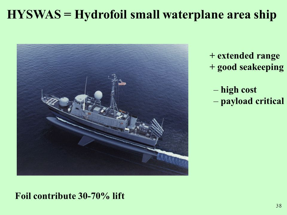 HYSWAS = Hydrofoil small waterplane area ship