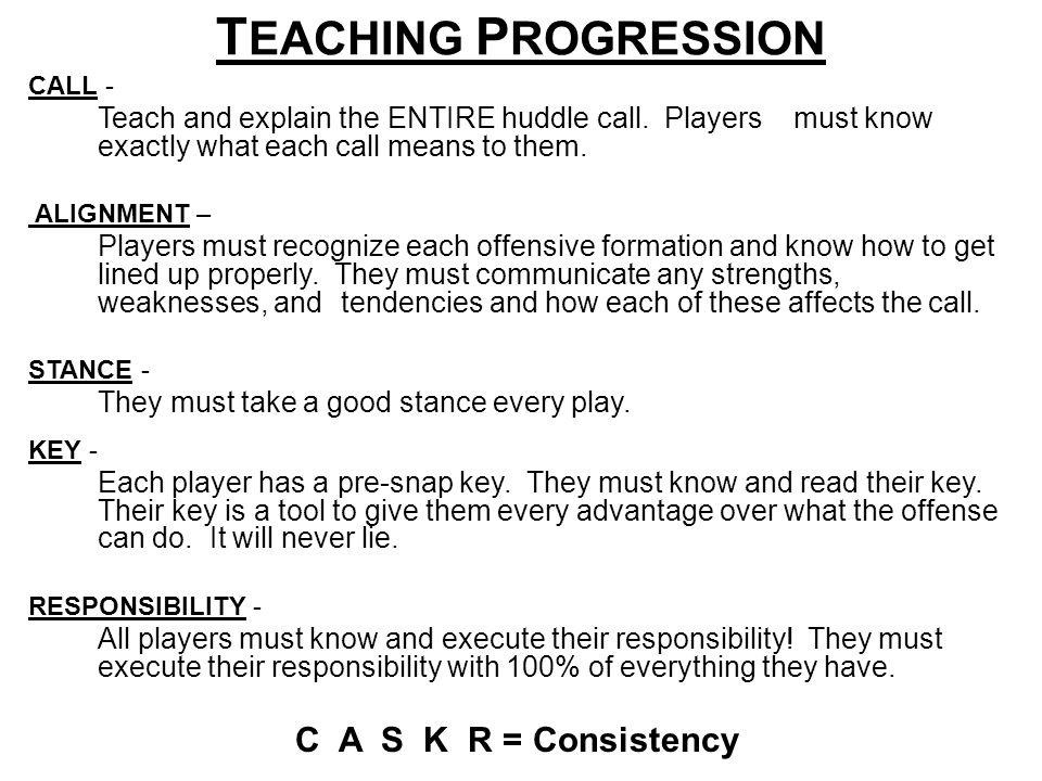 TEACHING PROGRESSION C A S K R = Consistency