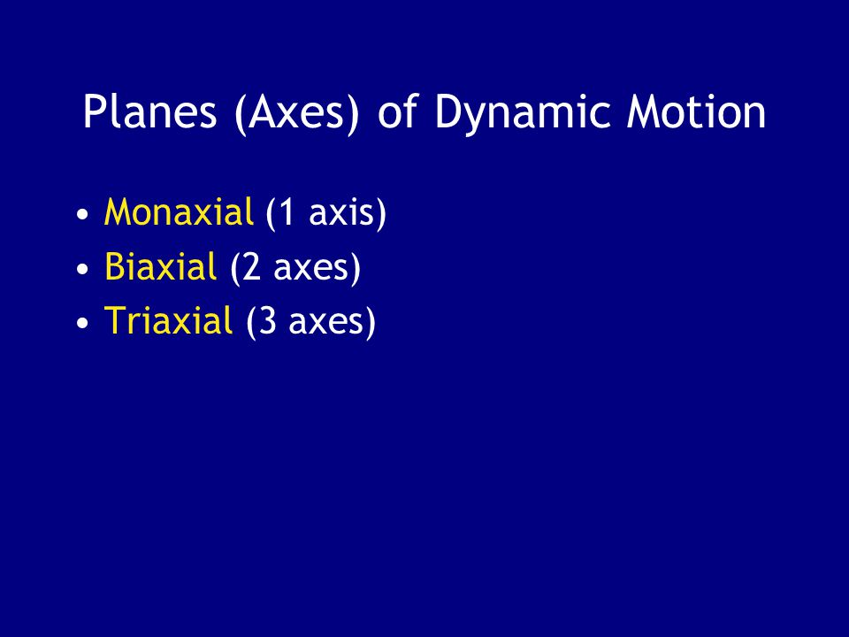 Planes (Axes) of Dynamic Motion
