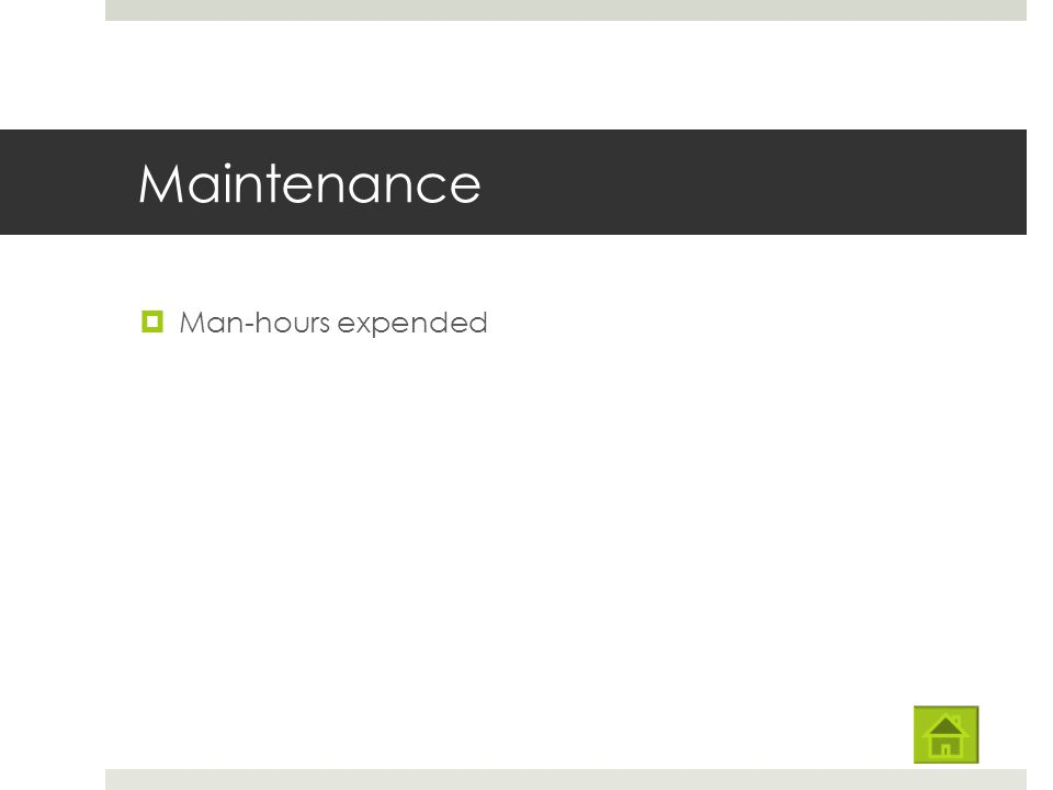 Maintenance Man-hours expended