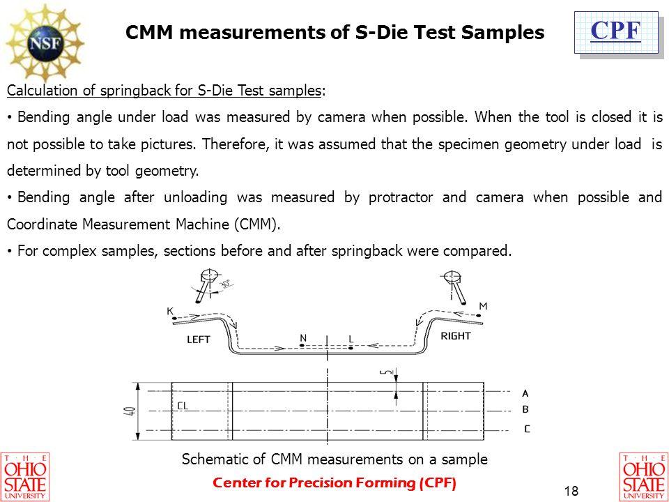 CMM measurements of S-Die Test Samples