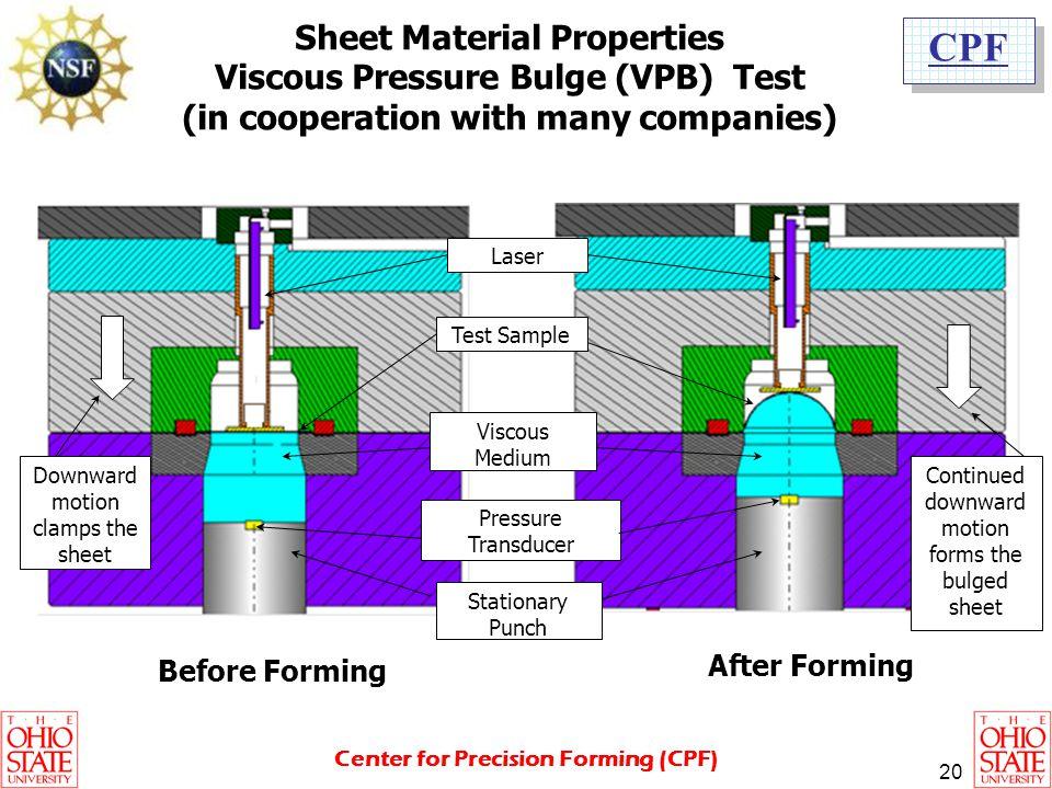 Sheet Material Properties Viscous Pressure Bulge (VPB) Test