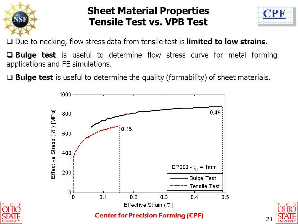 Sheet Material Properties Tensile Test vs. VPB Test