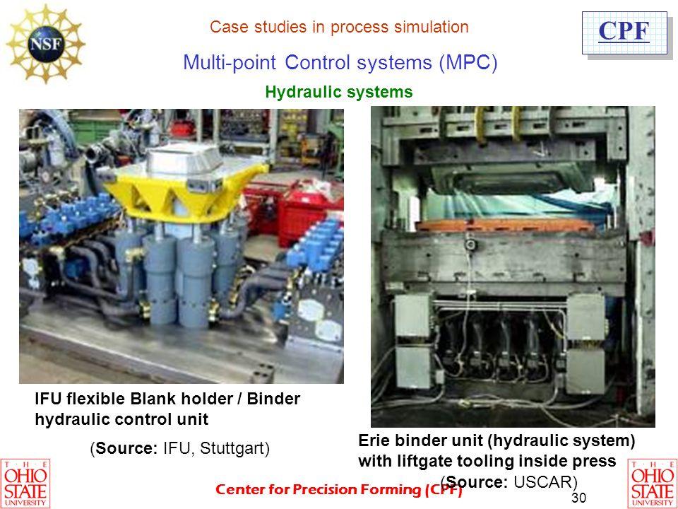 Case studies in process simulation