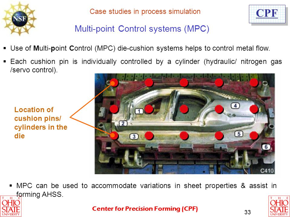 Multi-point Control systems (MPC)