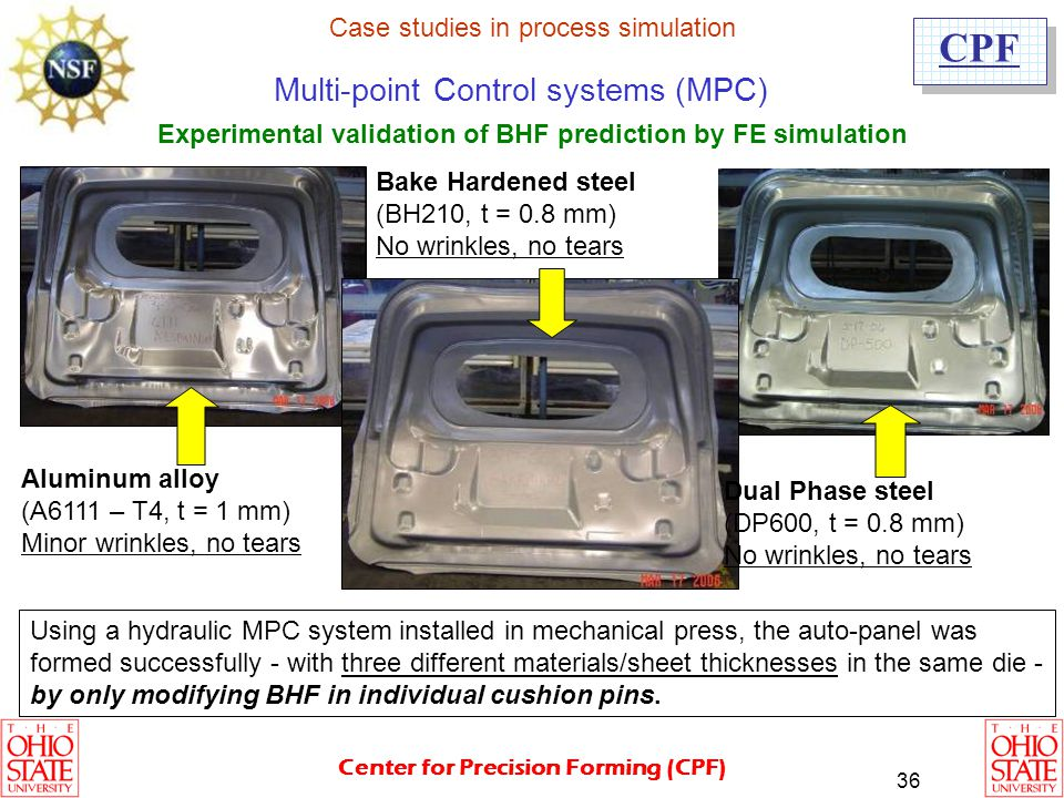 Experimental validation of BHF prediction by FE simulation