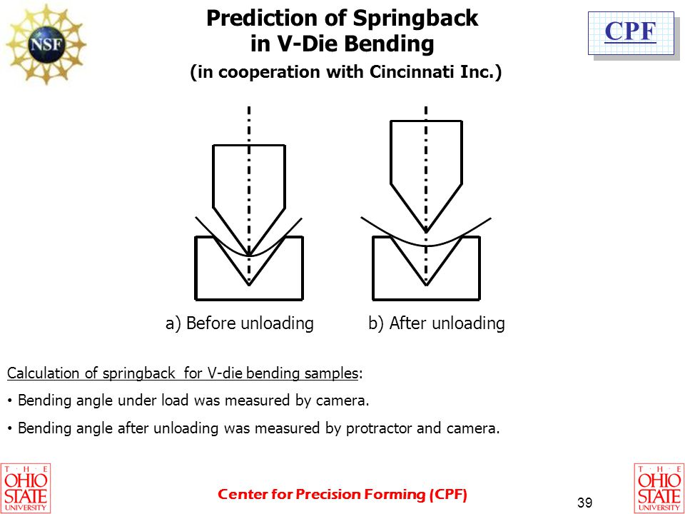 Prediction of Springback (in cooperation with Cincinnati Inc.)