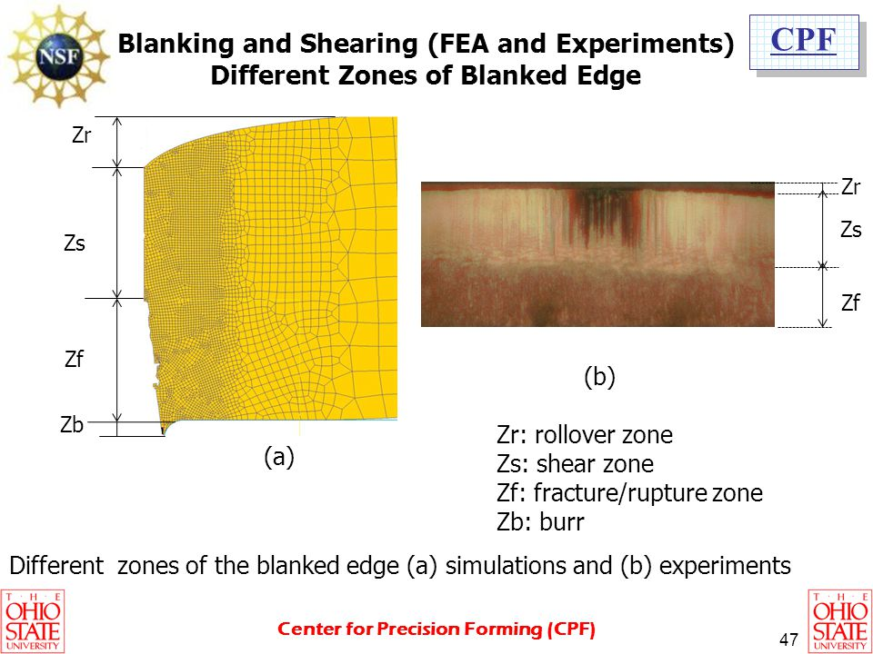 Blanking and Shearing (FEA and Experiments)