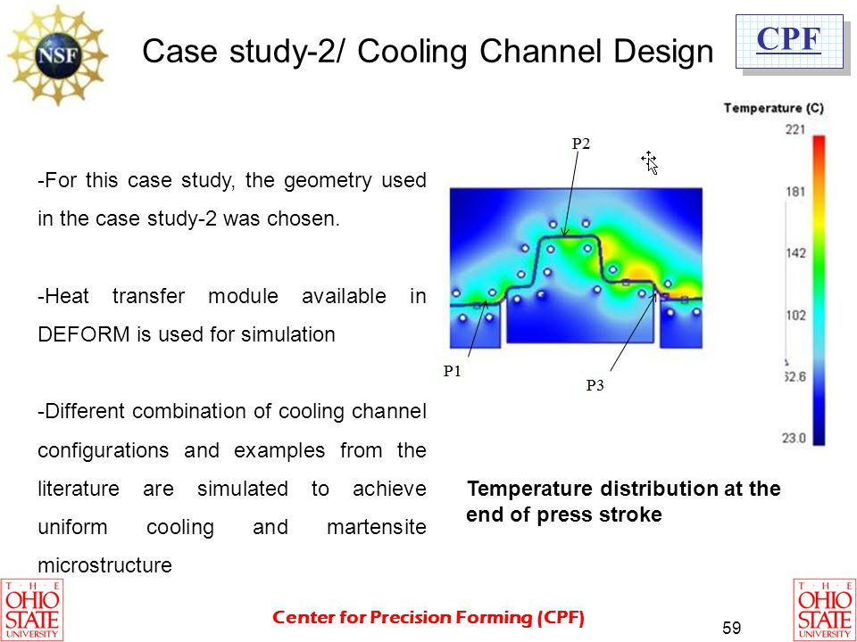 Case study-2/ Cooling Channel Design