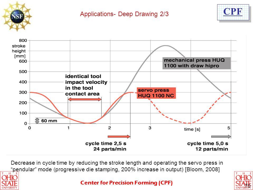 Applications- Deep Drawing 2/3